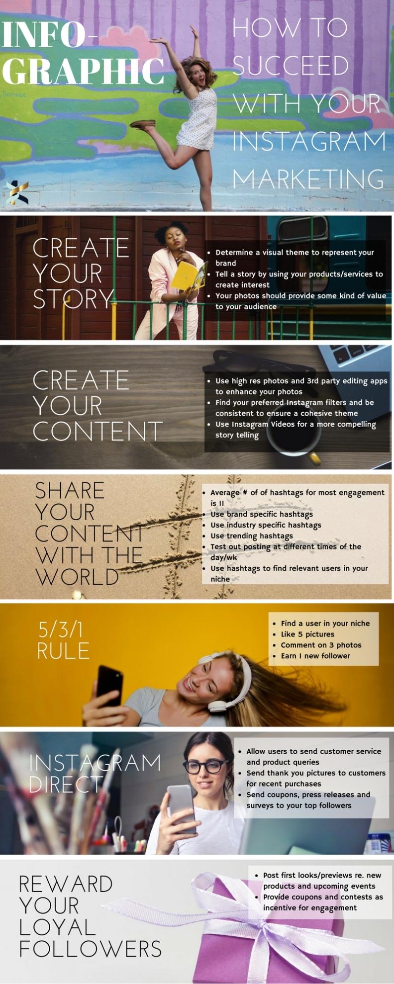 insta infographic